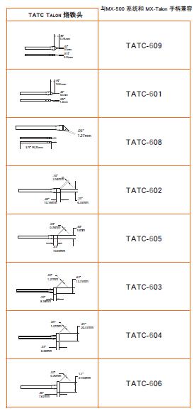 TATC系列.png